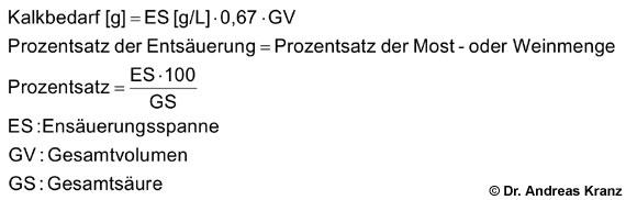 Abb. T3.1: Formeln zur Doppelsalzfällung. Siehe Text für Details.